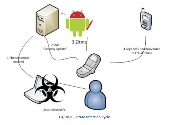 ebook Microwave Propagation