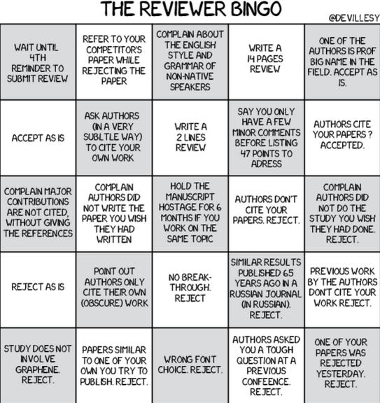Bingo Hall Business Idea
